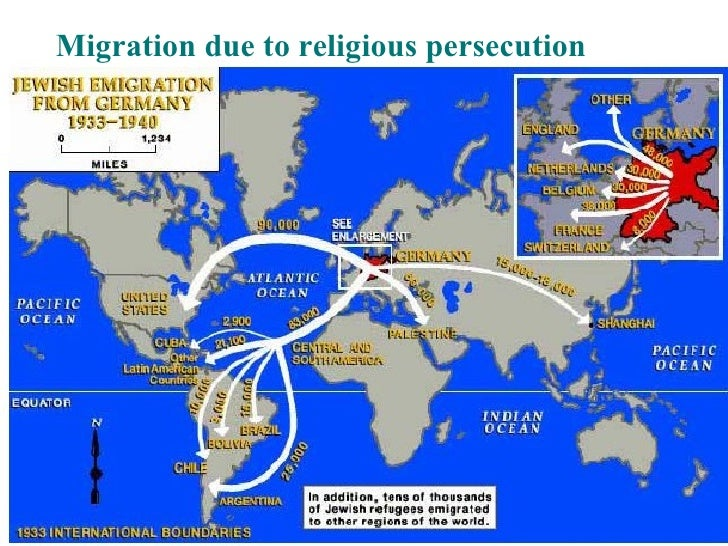 examples of human migration