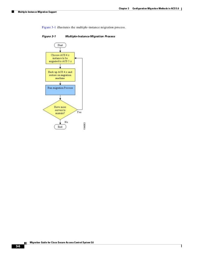 3-6 Migration Guide for Cisco Secure Access Control System 5.6 Chapter 3 Configuration Migration Methods in ACS 5.6 Multip...