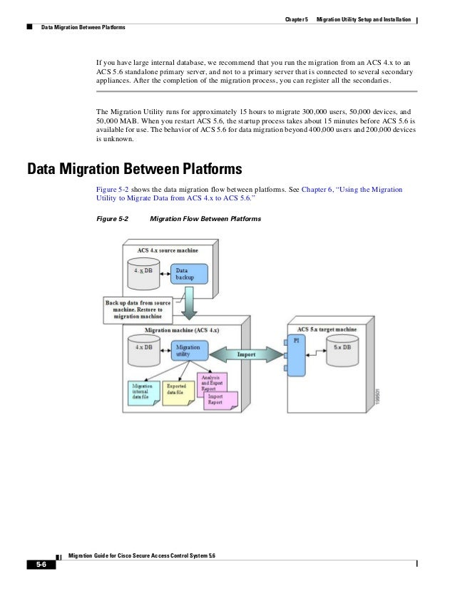 5-6 Migration Guide for Cisco Secure Access Control System 5.6 Chapter 5 Migration Utility Setup and Installation Data Mig...