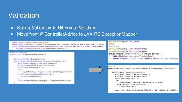 Validation ● Spring Validation to Hibernate Validator ● Move from @ControllerAdvice to JAX-RS ExceptionMapper