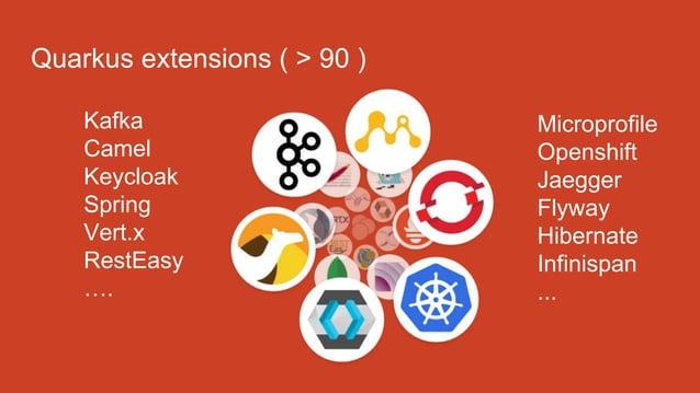 Quarkus extensions ( > 90 ) Kafka Camel Keycloak Spring Vert.x RestEasy …. Microprofile Openshift Jaegger Flyway Hibernate...