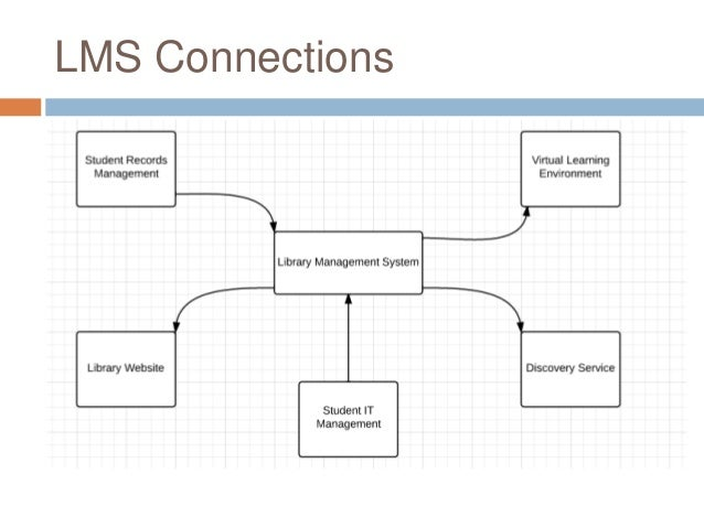 Migration To The Koha Open Source Lms