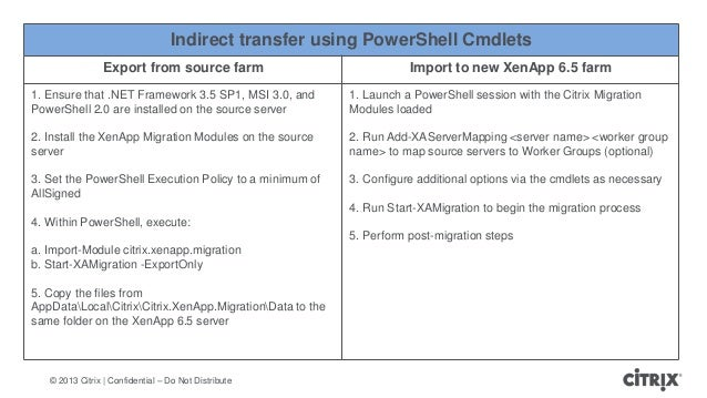 © 2013 Citrix   Confidential – Do Not DistributeIndirect transfer using PowerShell CmdletsExport from source farm Import t...