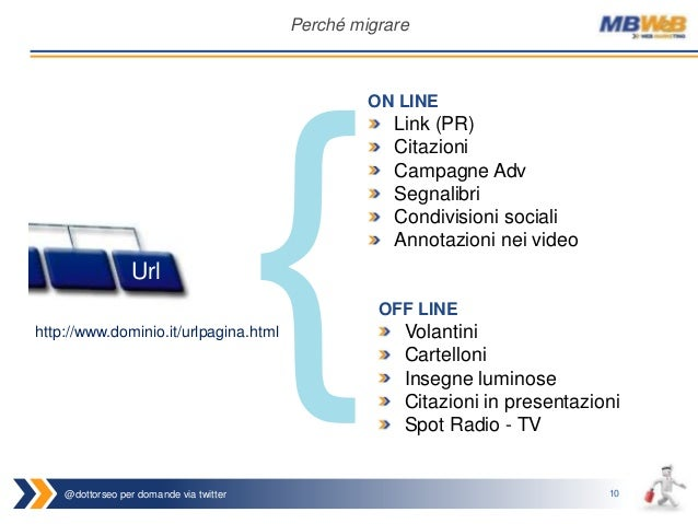 @dottorseo per domande via twitter 10 Perché migrare Url ON LINE Link (PR) Citazioni Campagne Adv Segnalibri Condivisioni ...