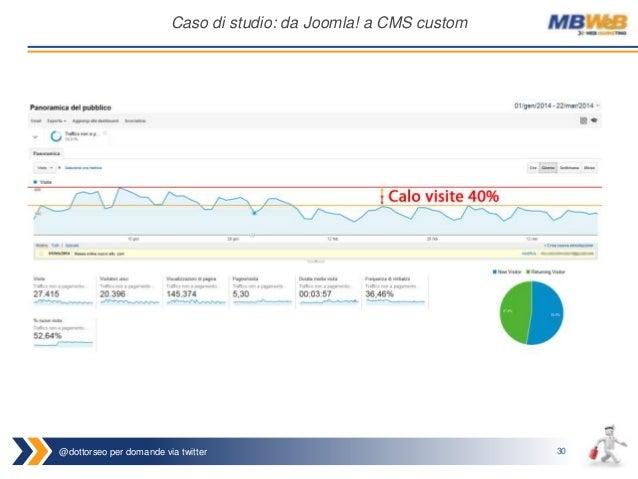@dottorseo per domande via twitter 30 Caso di studio: da Joomla! a CMS custom