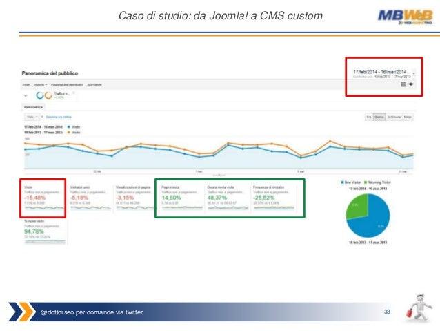 @dottorseo per domande via twitter 33 Caso di studio: da Joomla! a CMS custom
