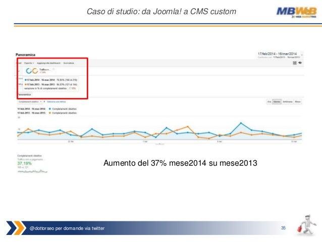@dottorseo per domande via twitter 35 Caso di studio: da Joomla! a CMS custom Aumento del 37% mese2014 su mese2013