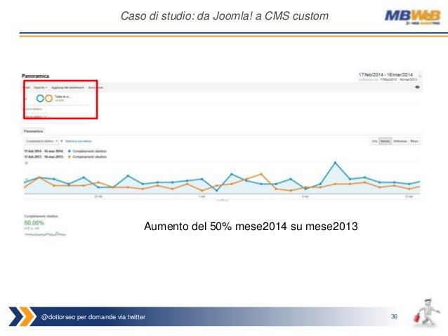 @dottorseo per domande via twitter 36 Caso di studio: da Joomla! a CMS custom Aumento del 50% mese2014 su mese2013