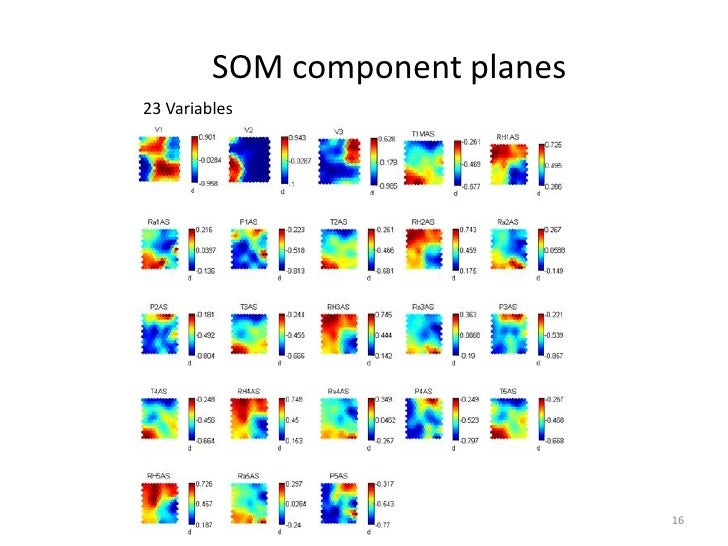 SOM component planes23 Variables                                16