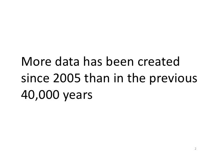 More data has been createdsince 2005 than in the previous40,000 years                              2