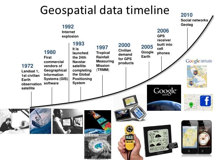 Geospatial data timeline                                                      2010                                        ...
