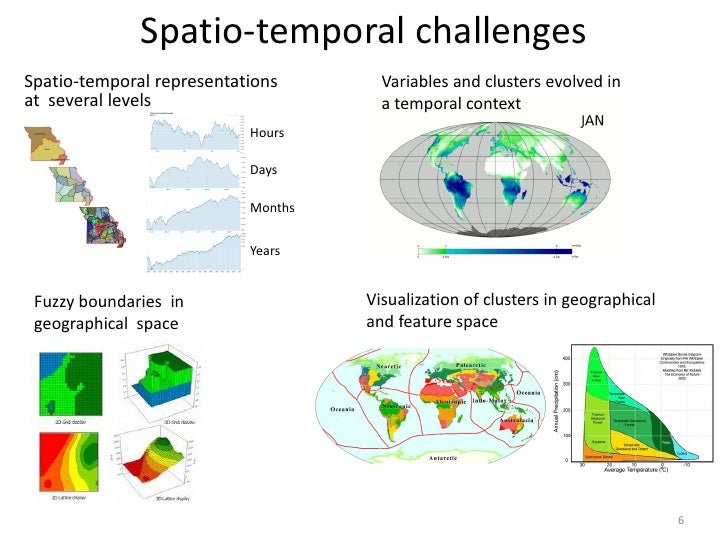 Spatio-temporal challengesSpatio-temporal representations       Variables and clusters evolved inat several levels        ...