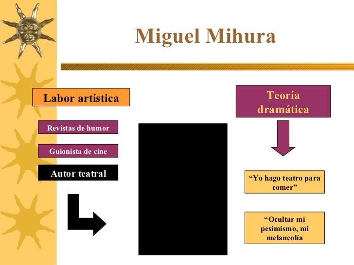 """Miguel Mihura Teoría dramática """" Yo hago teatro para comer"""" """" Ocultar mi pesimismo, mi melancolía Labor artística Revistas..."""