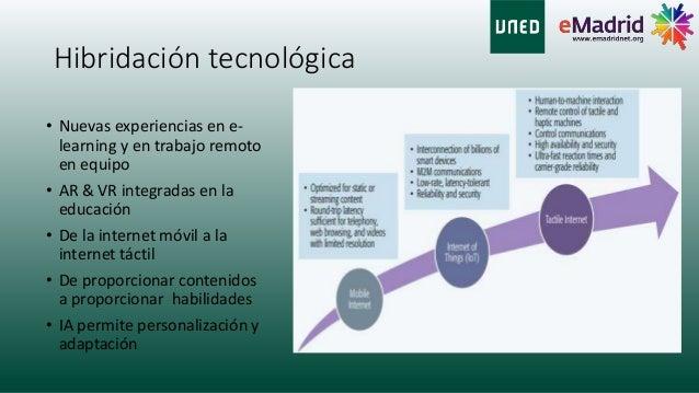 El reto de la educación híbrida Slide 3
