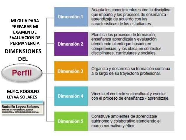 MI GUIA PARA PREPARAR MI EXAMEN DE EVALUACION DE PERMANENCIA M.P.C. RODOLFO LEYVA SOLARES DIMENSIONES DEL