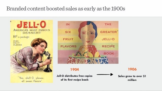 Brandedcontentboostedsalesasearlyasthe1900s 1904 Jell-O distributes free copies of its first recipe book 1906 Sales grow t...