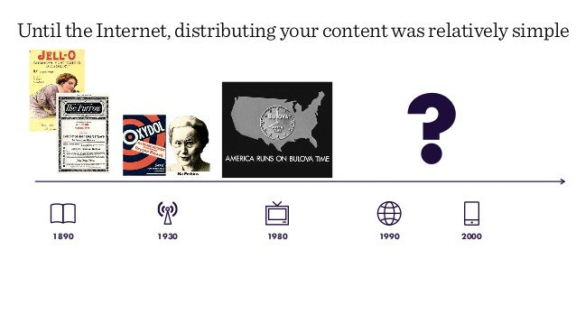 Until the Internet, distributing your content was relatively simple 19301890 1980 1990 ? 2000