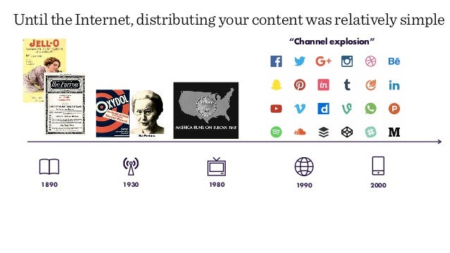 """Until the Internet, distributing your content was relatively simple 19301890 1980 1990 """"Channel explosion"""" 2000"""