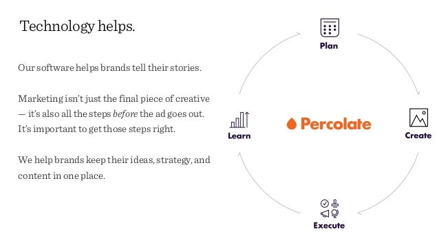 Technology helps. Our software helps brands tell their stories. Marketing isn't just the final piece of creative — it's al...