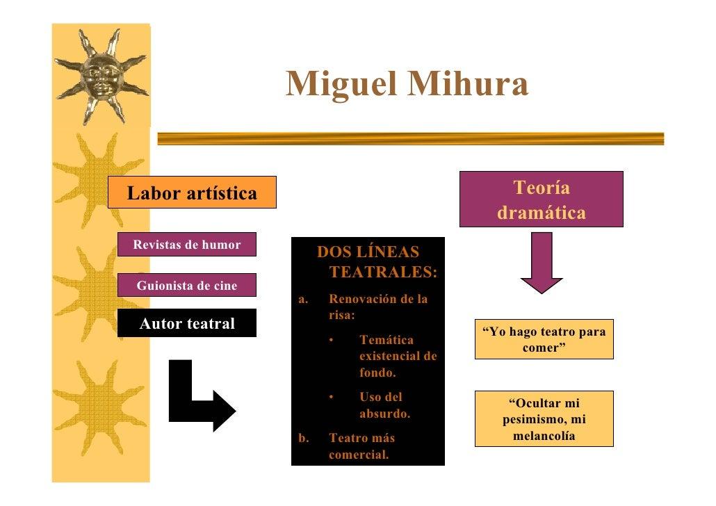 Miguel Mihura  Labor artística                                     Teoría                                                 ...