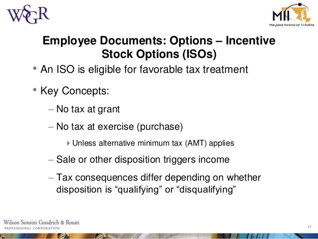 Amt tax on incentive stock options