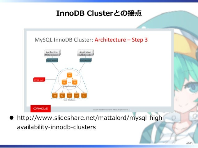 MHAの次を目指す mikasafabric for MySQL