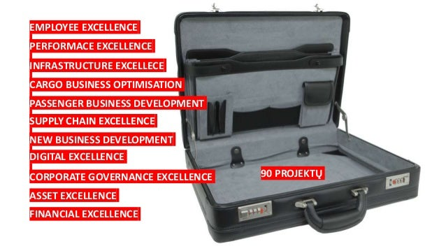 EMPLOYEE EXCELLENCE PERFORMACE EXCELLENCE INFRASTRUCTURE EXCELLECE CARGO BUSINESS OPTIMISATION PASSENGER BUSINESS DEVELOPM...