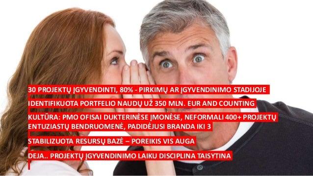 30 PROJEKTŲ ĮGYVENDINTI, 80% - PIRKIMŲ AR ĮGYVENDINIMO STADIJOJE IDENTIFIKUOTA PORTFELIO NAUDŲ UŽ 350 MLN. EUR AND COUNTIN...