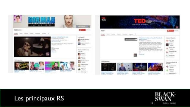 Les principaux RS 44 Twitter Les principaux chiffres concernantTwitter sont les suivants : Date de lancement : 21 mars 200...
