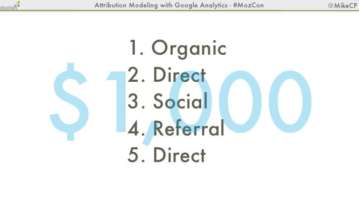 Attribution Modeling with Google Analytics - #MozCon   @MikeCP                              Last Non-Direct100%75%50%25% 0...