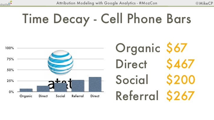 Attribution Modeling with Google Analytics - #MozCon   @MikeCPLike Advanced Segments - But         Awesomer
