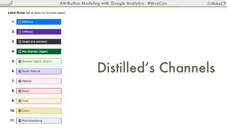Attribution Modeling with Google Analytics - #MozCon   @MikeCP                                     Step 4      Optional, B...