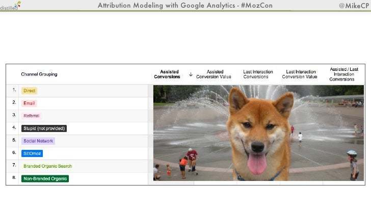 Attribution Modeling with Google Analytics - #MozCon   @MikeCP                                      Voila!bit.ly/mozmodeling