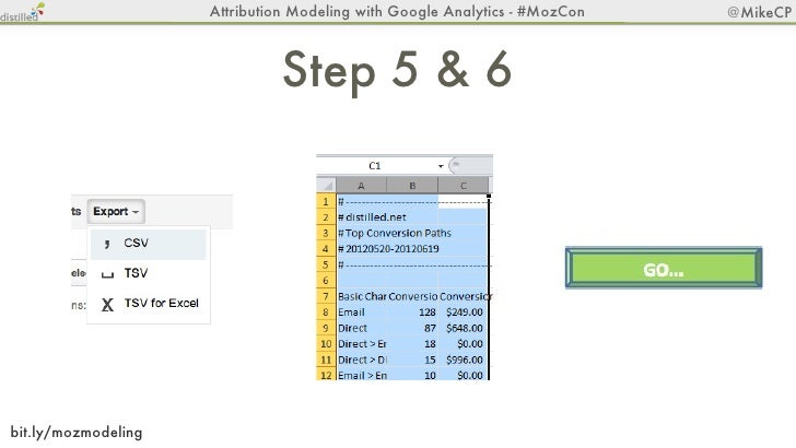 Attribution Modeling with Google Analytics - #MozCon   @MikeCPSmarter Budget Allocation