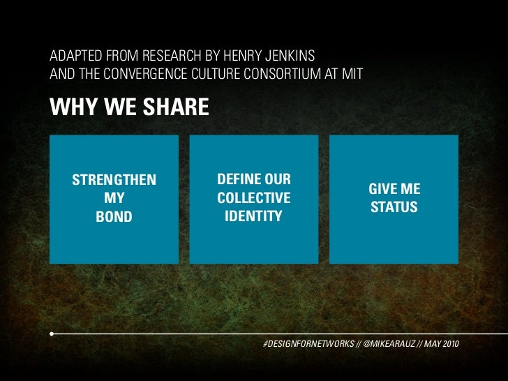 ADAPTED FROM RESEARCH BY HENRY JENKINS AND THE CONVERGENCE CULTURE CONSORTIUM AT MIT  WHY WE SHARE     STRENGTHEN         ...