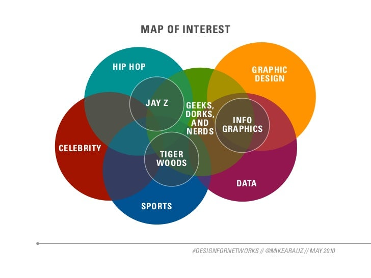 MAP OF INTEREST               HIP HOP                               GRAPHIC                                               ...
