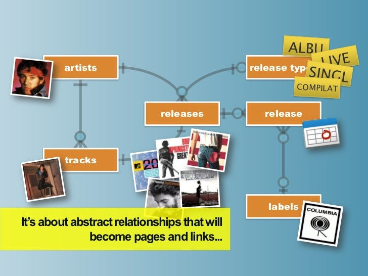 ALBU         artists                              release types LI                                                        ...