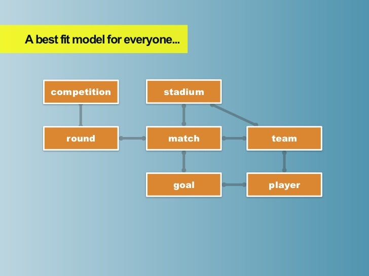 A best fit model for everyone...     competition            stadium        round                match    team             ...