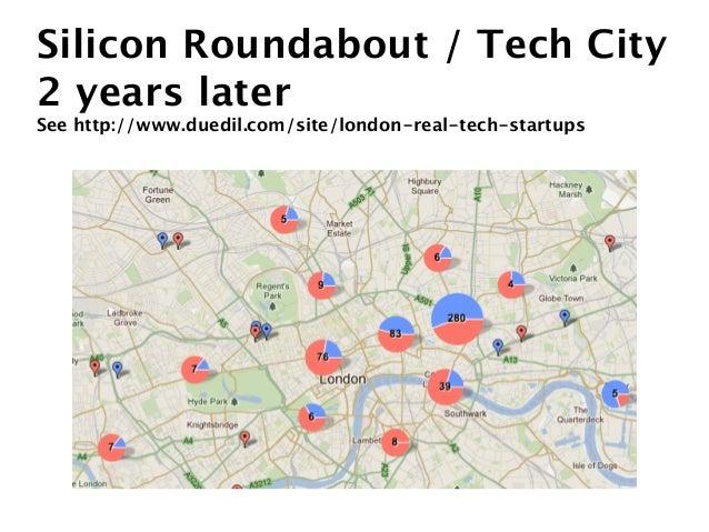 Big tech firms