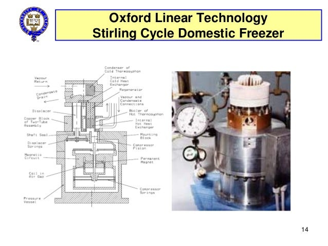 Cambridge Jan Biomassfuelled Stirling Engine For Offgrid Applications on Free Piston Stirling Engine