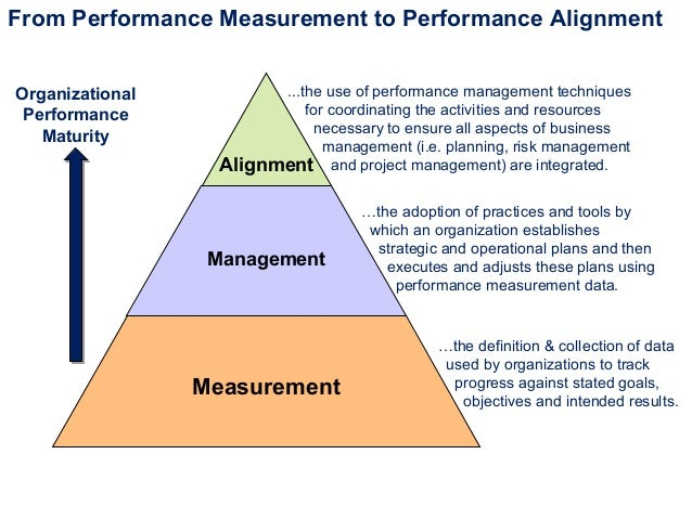performance measurement information management Are you wrestling with the complexity of different types of performance management in  tools for managing performance internally (the information should.
