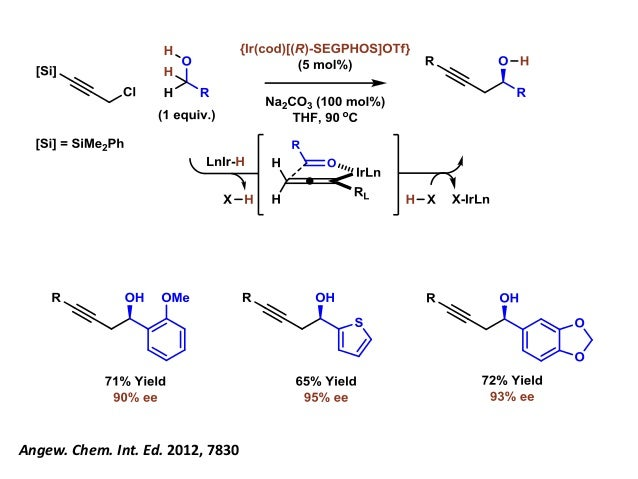Enhanced Diastereoselectivity in Asymmetric Crotylation ...