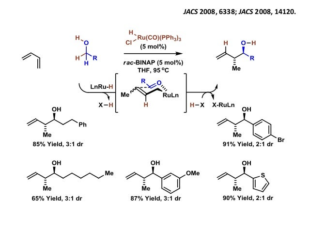 Total Synthesis of 6-Deoxyerythronolide B via C-C Bond ...