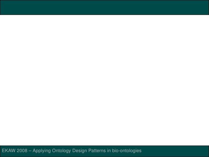ACKNOWLEDGEMENTS             OPPL1,OPPL2:              ManchesterOWLSyntax.              OWLAPI(http://owlapi.sf.n...