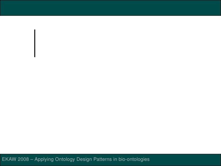 ONTOLOGYPREPROCESSORLANGUAGE(OPPL)           ONTOLOGYPREPROCESSORLANGUAGE         Storeandsharecomplexmodellingf...