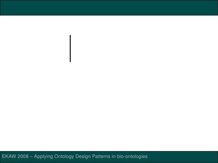 OPPLFORONTOLOGYDESIGNPATTERNS(ODPs)           OPPLFORONTOLOGYDESIGNPATTERNS         OPPL:store(flatfiles)and...