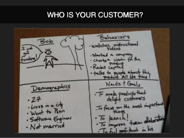 GOT YOUR CUSTOMER PERSONA? AFTER THIS SESSION: COMPARE AND UNIFY WITH YOUR GROUP