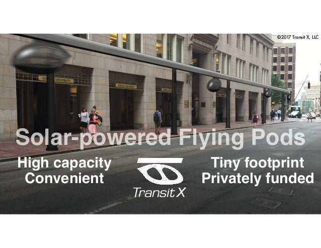 ©2017 Transit X, LLC Tiny footprint Privately funded Solar-powered Flying Pods High capacity Convenient