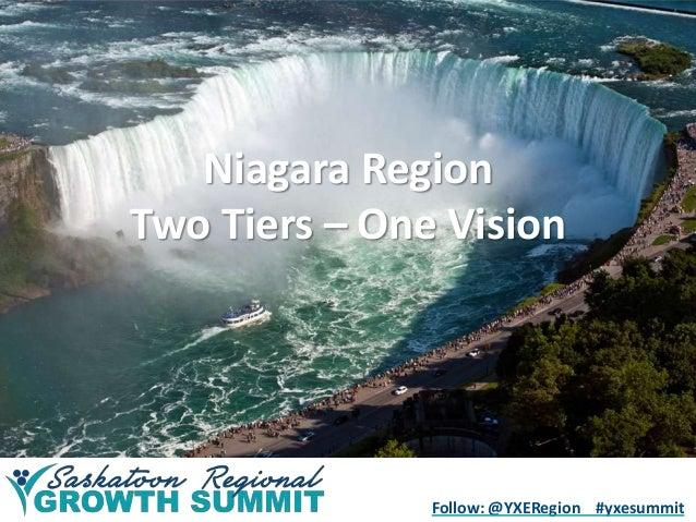 Niagara Region Two Tiers – One Vision  Follow: @YXERegion #yxesummit