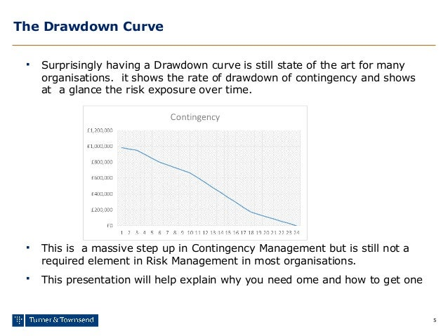 5 The Drawdown Curve  Surprisingly having a Drawdown curve is still state of the art for many organisations. it shows the...